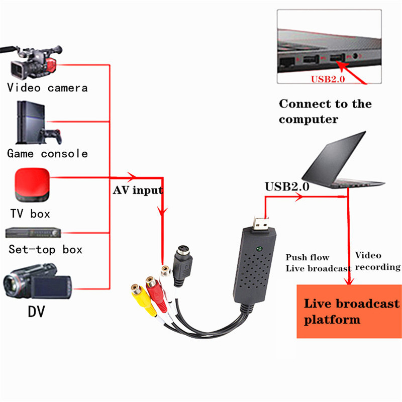 Protable USB2.0 VHS To DVD Converter Analog Video S-Video Capture Audio Video DVD VHS Record Capture Card PC Adapter For Windows 2