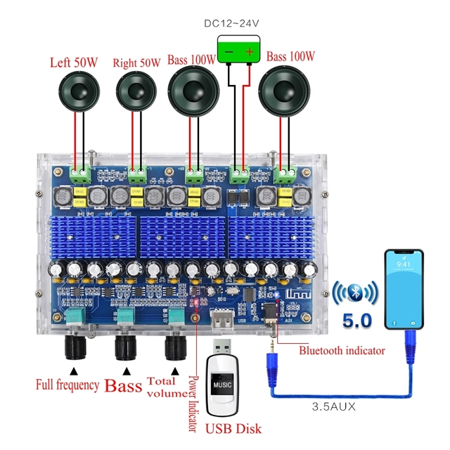 Bluetooth 5.0 TPA3116D2 4 Channel 50Wx2+100Wx2 Digital power amplifier board Stereo Dual Bass Subwoofer AMP home theater XH A310
