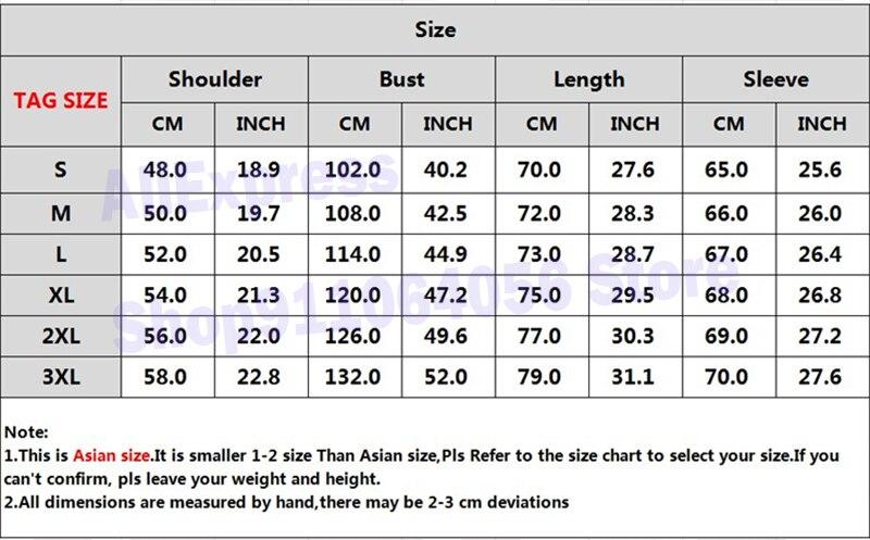 size SMT3