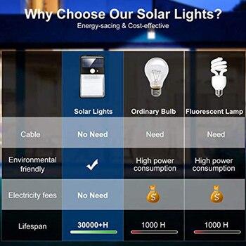 36 LED Double Panel Tenaga Surya/Solar Panel Sensor Gerak Lampu Keamanan Tahan Air Lampu untuk Taman Outdoor _ WK