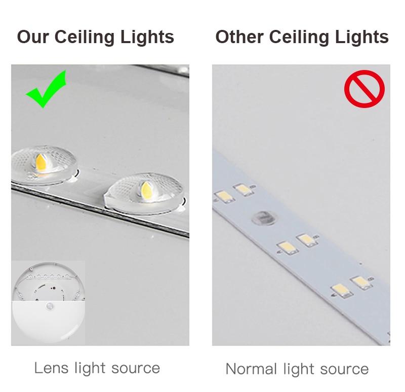 H83c12eafa48a43238de63e937f104362p LED Ceiling Light 220V 12W 18W 20W 50W Modern Ceiling Lamp Lights 110V Surface Mount Lighting Fixture For Living Room Bathroom
