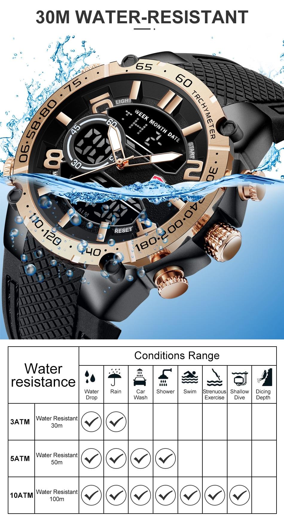 Top Luxury Brand CHEETAH Men Watch Fashion Sports Wristwatch Digital Quartz Analog Clock Waterproof Watch Men Relogio Masculino