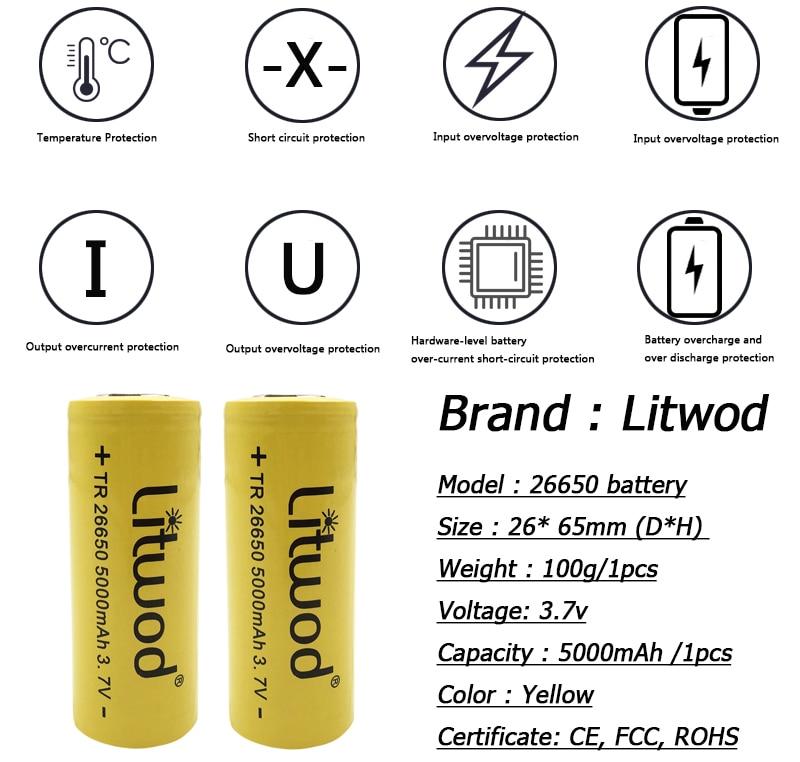 Litwod z40d88 original cree xhp70.2 nível militar
