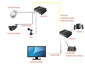 Image 3 - 2 kanal HD SDI Fiber Optik Medya Dönüştürücüler Video/Ses/RS485 Veri/10/100 Mbps Ethernet fiber Verici ve Alıcı