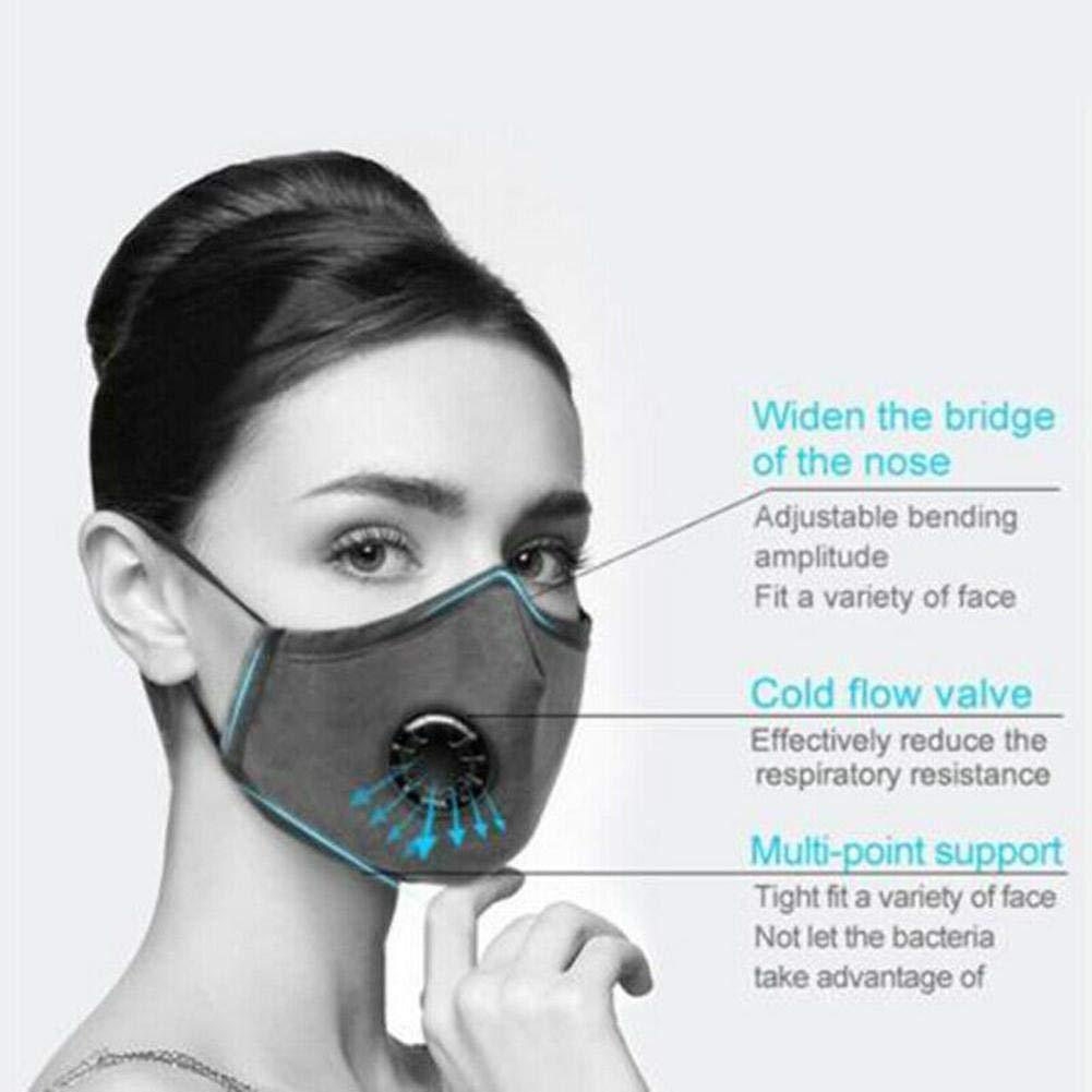 Image 5 - 1PC Unisex Fashion Breath Valve PM2.5 Mouth Mask Anti Dust Anti 