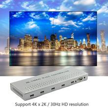Настенный контроллер видео 2x2 4K