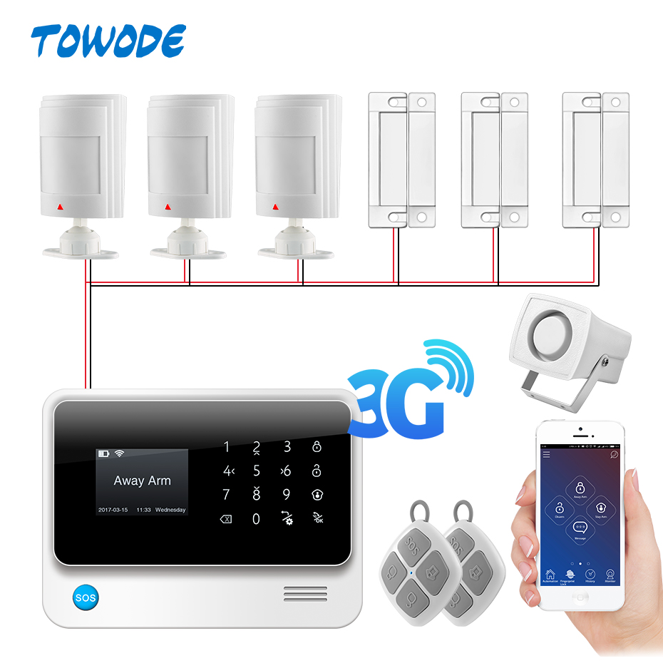 Towode DIY G90B Plus+ 3G GSM WCDMA WIFI IOS Android APP Control Home Security Smart House Wired Alarm System