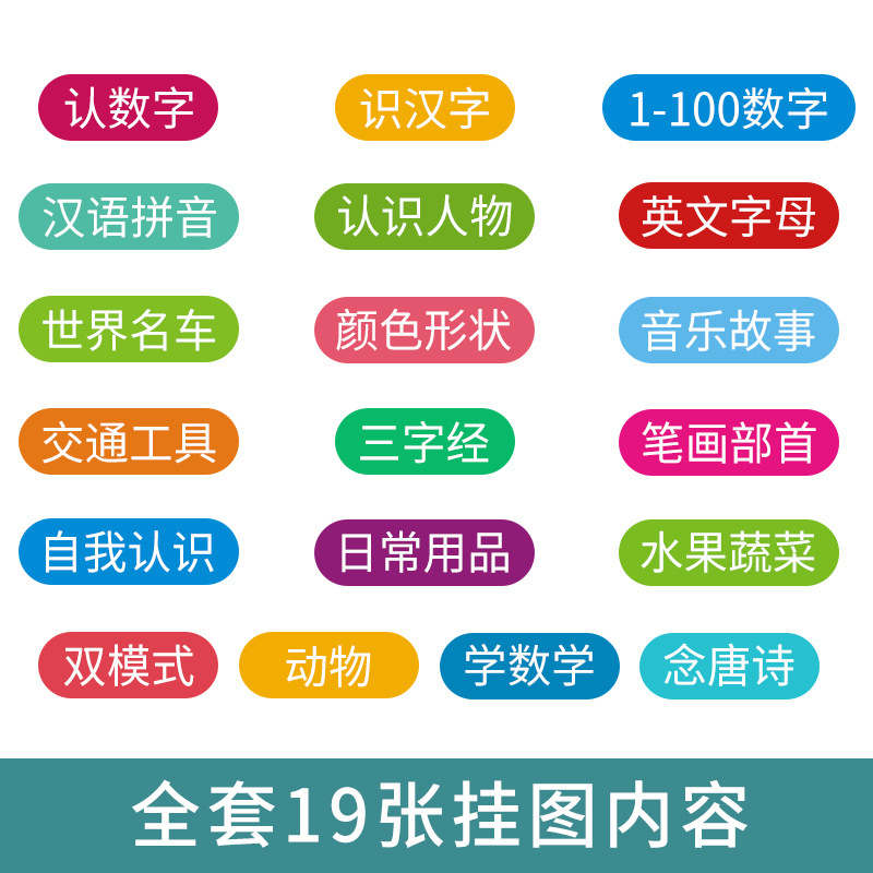 Maobeile Early Education Audio Chart Reading Pinyin Lettered With Numbers Baby CHILDREN'S Toy Sound Making Hanging Picture