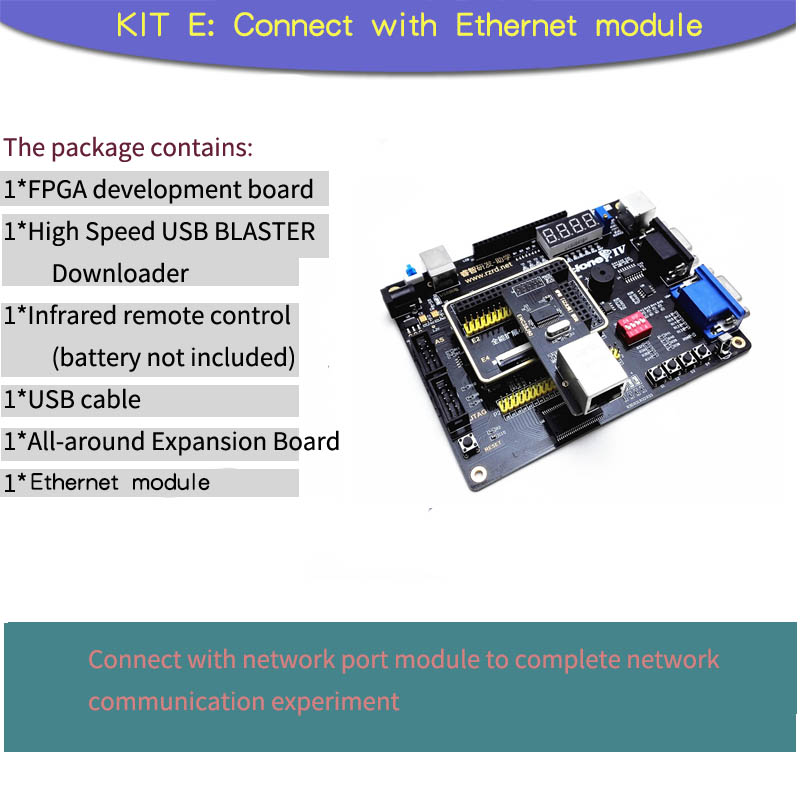 Altera MAX V Development Board 5M570T100CN Learning Board USB Downloader