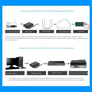 Image 4 - H.265 H.264 de vídeo HDMI de Audio codificador wi fi Iptvs Rtsp Rtmp Onvif HDMI codificador H265 para retransmisión en directo (enchufe de la UE)