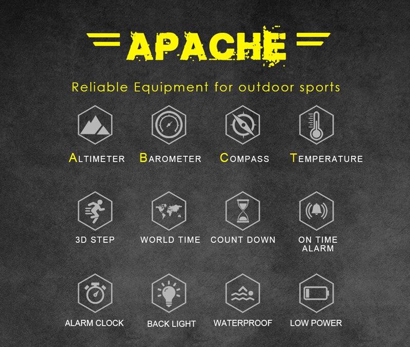 Apache2-EN_02