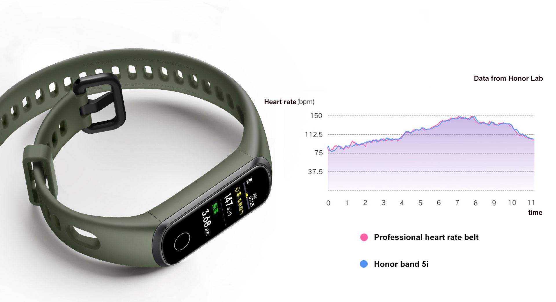 H8468f2df89854794a6726d1afcb2954fg Honor Band 5i Wristband Smart Bracelet USB Charging Music Control Blood Oxygen Monitoring Sports Fitness Bracelet Running Tracke