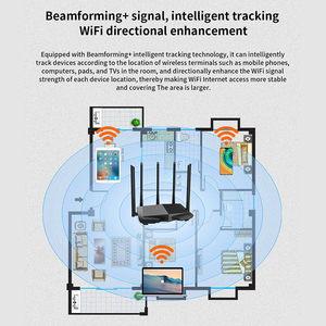 Image 5 - GC7 AC1200M Wifi Router Draadloze Roteador Met 2.4Ghz/5.0Ghz High Gain Antenne Thuis Dekking Dual Band Wifi repeater, easy Setup