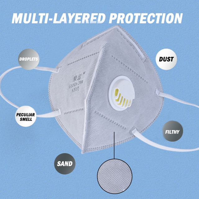 100pcs KN95 5 Layers Mask Antivirus Flu Anti Infection N95 Masks Particle Respirator PM 2.5 Protective Safety Same as KF94 FFP3 4