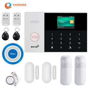 WIFI GSM smart Home Security A
