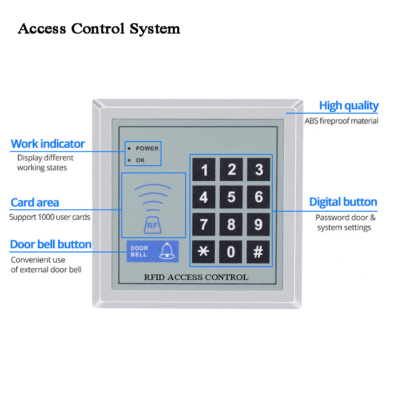 10pcs RFID Reader With Keypad/Doorbell/Indicator Access Control Card Reader ID Card/Code Door Lock For Office/garage/factory