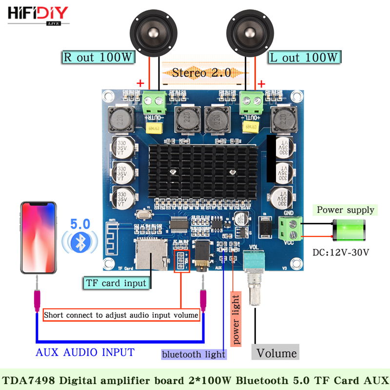 HIFIDIY LIVE XH-A105 Bluetooth 5 0 TDA7498 digital amplifier board 2x100W speaker Stereo Audio AMP Module Support TF Card AUX