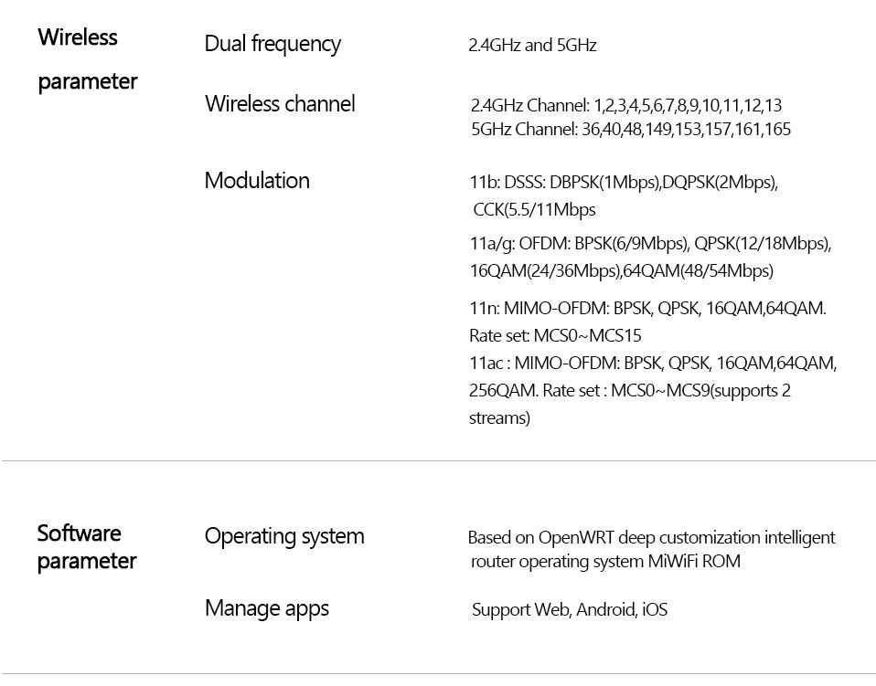 Original Xiaomi Mi Router Mesh WiFi 2.4G 5GHz High Speed 4 core CPU 256MB AC1300+1000M LAN+1300M Signal Amplifier WiFi Router (25)