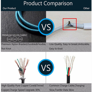 Image 3 - Olnylo Micro USB Cable Fast charging Braided Data Cord For Samsung S7 Huawei Xiaomi Redmi Note 5 Android Microusb Phone Cables