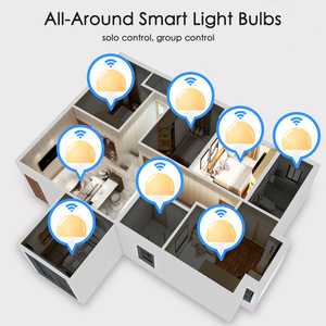 Image 5 - Dimmable 15W B22 E27 WiFi Smart Light Bulb LED Lamp App Operate Alexa Google Assistant Control Wake up Smart Lamp Night Light