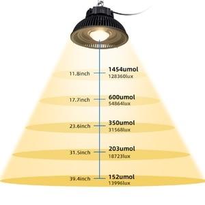 Image 5 - COB LED تنمو ضوء الطيف الكامل لومينوس CXM32 1000 واط 3500 كيلو LED النبات تزايد مصباح ل النباتات الدفيئة في الأماكن المغلقة جميع المراحل
