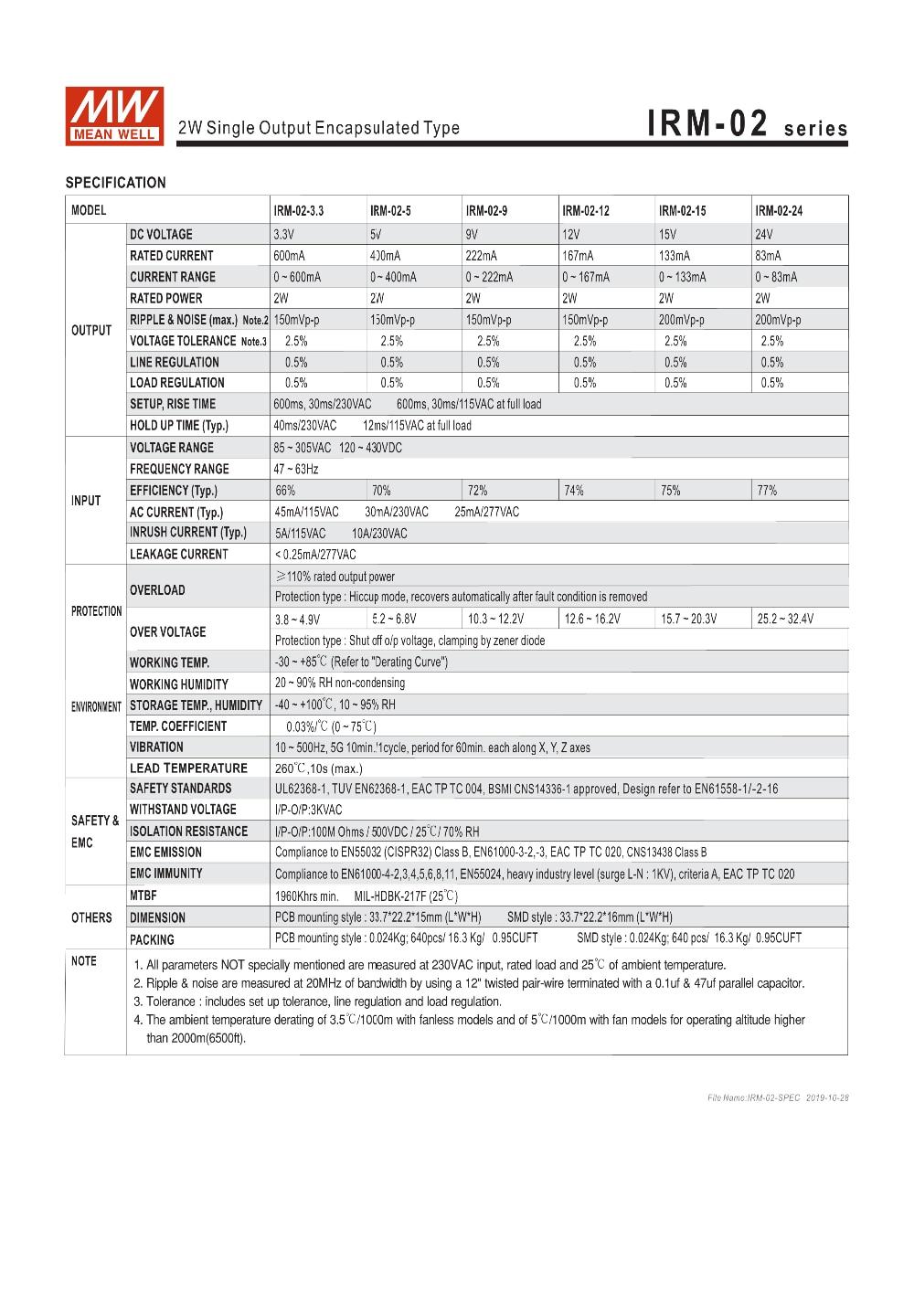 IRM-02-SPEC-2