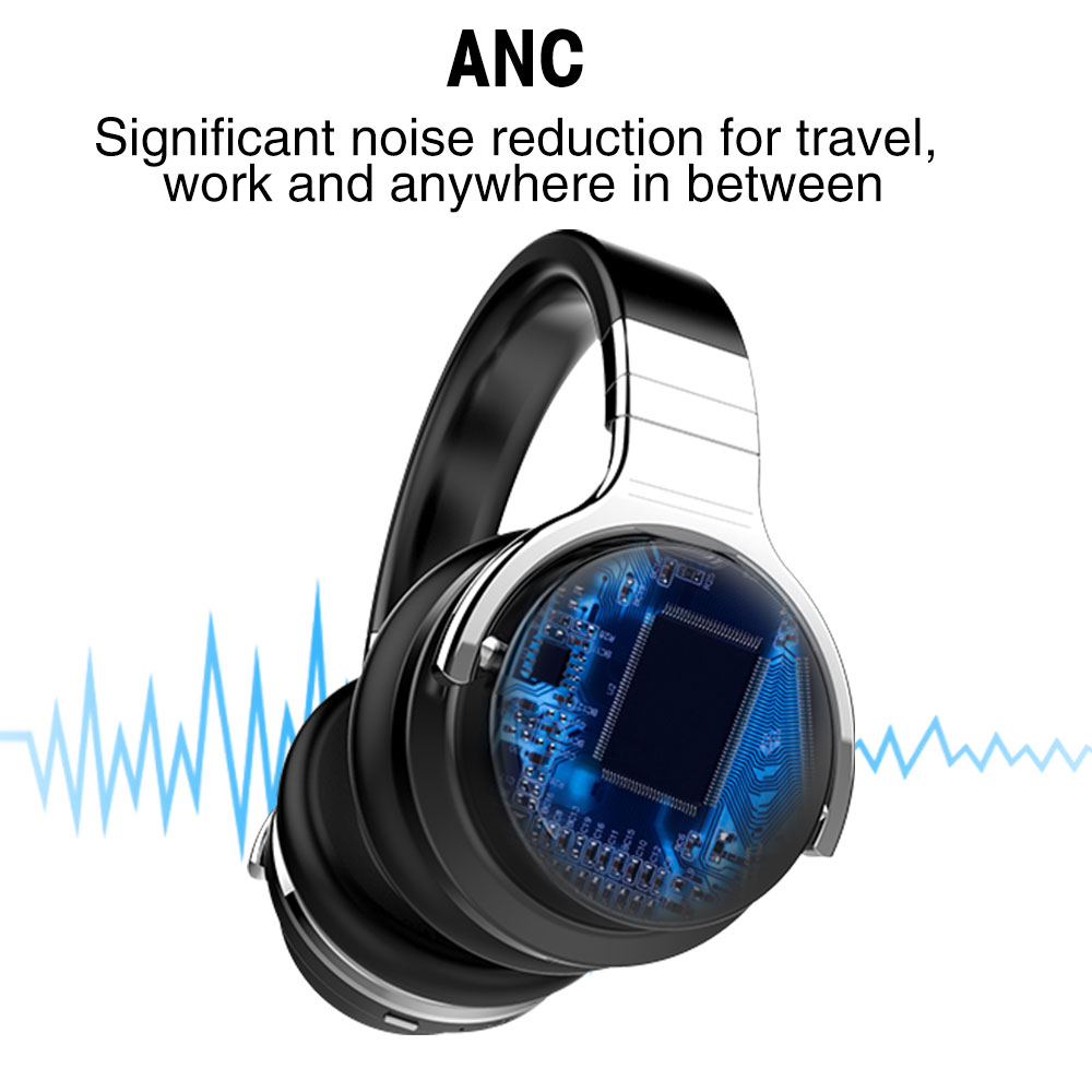 Cowin E7 Active Noise Cancelling Wireless Bluetooth Headphones Deep bass Stereo Bluetooth Headset with Microphone for phone