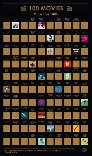 """100 Movies Scratch Off Poster 100 Must-See Movies Top Films of All Time Bucket List  (16.5"""" x 23.4"""")"""