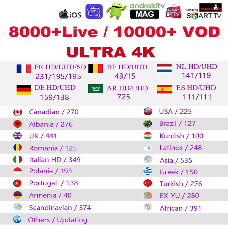 X96mini IPTV Subscription For Europe Germany Dutch Poland French ES Sweden Nordic USA Arabic Indian Albania M3u Android Engima2