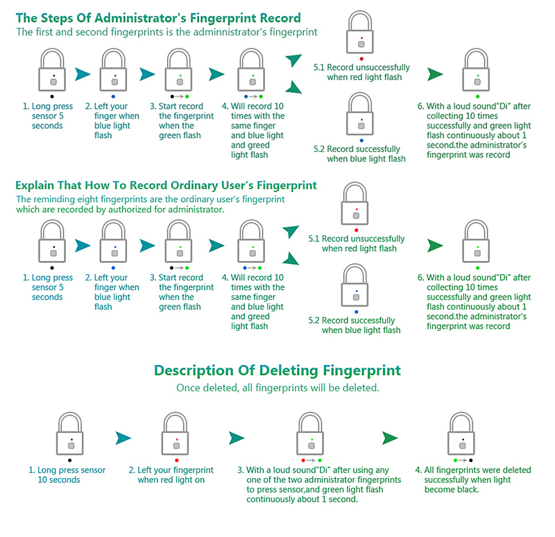 H8580f5b231224b5486435b0c90a4aca7s Thumbprint Door Padlocks Rechargeable Door Lock Fingerprint Smart Padlock Quick Unlock Keyless USB