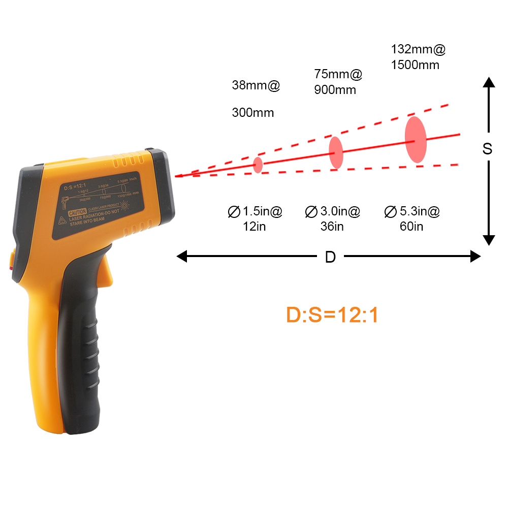 Handheld Non contact IR Infrared Thermometer Digital LCD Laser Pyrometer Surface Temperature Meter Imager C F Handheld Non-contact IR Infrared Thermometer Digital LCD Laser Pyrometer Surface Temperature Meter Imager C F Backlight -50~600C