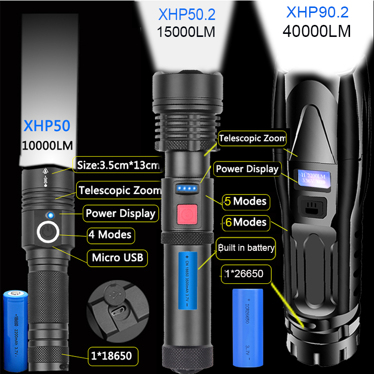 600000 LM Super Powerful XHP90.2 LED <font><b>Flashlight</b></font> <font><b>USB</b></font> Rechargeable LED Torch XHP50 XHP70 Hand Lamp 26650 Power Display Tactical image