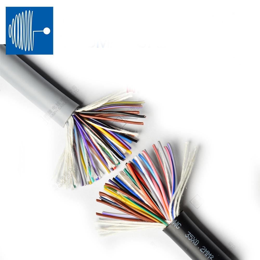 TRIUMPHCABLE 1/2M UL2464 24AWG 11/13/14/15/16/18/20/25 core PVC multi-core shielded cable anti-interference control signal wire