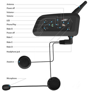 Image 4 - פרו אופנוע אינטרקום 1200m אלחוטי קסדת Bluetooth אוזניות רמקולי 6 רוכבים Intercomunicador BT האינטרפון MP3 GPS