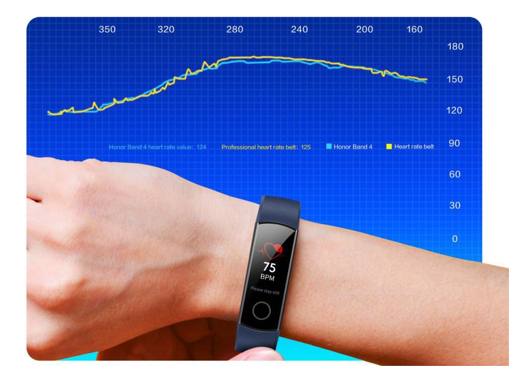 H85a865d49a6a48e59812e50d488d910ci global version Honor band 5 smart band AMOLED heart rate fitness sleep swimming sport blood oxygen tracker