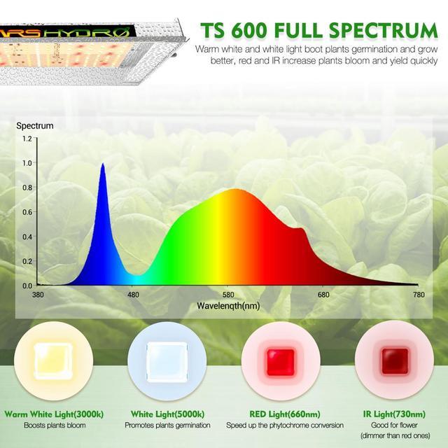 TS 600W Mars hydro Full Spectrum  4