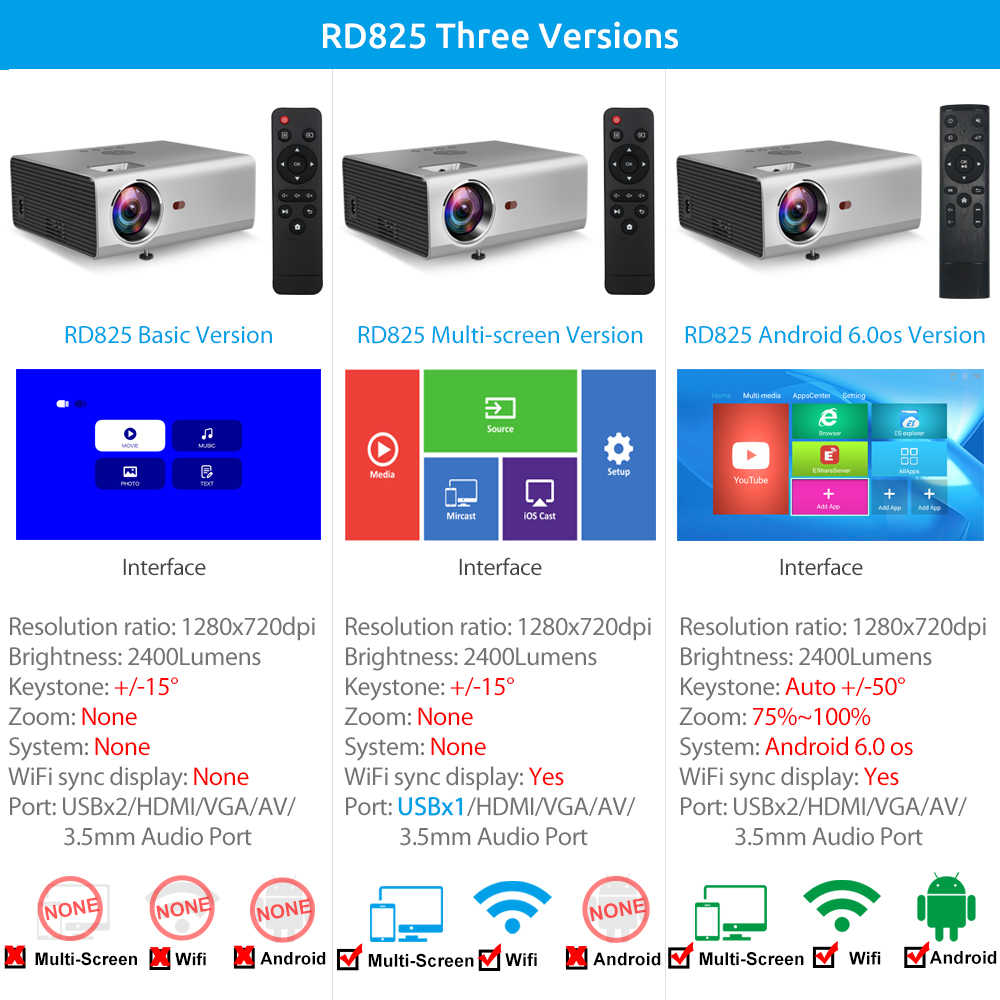 Rigal RD825 Mini Native 1280X720P LED WiFi 3D Proyektor Android 6.0 Beamer Dukungan HD 1080P TV Portable Home Theater