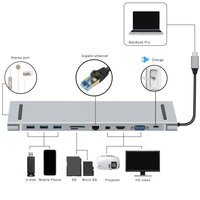 10 In 1 USB Type C Hub To HDMI 4K USB 3.0 TF HDMI VGA RJ45 Adapter Dock for Laptop Mobile Phone
