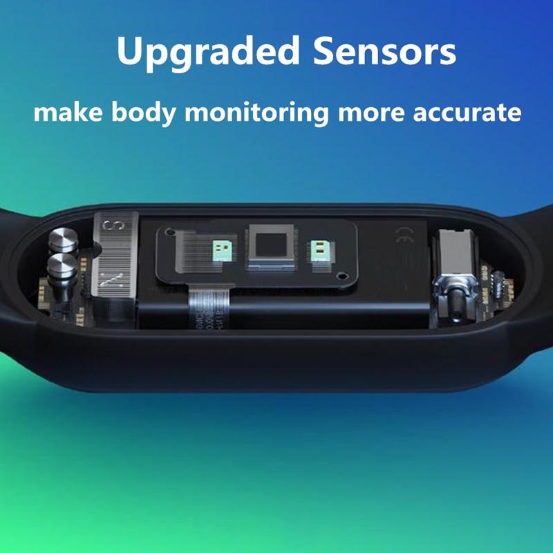 Xiaomi Mi Band 5 Smart Armband 4 Kleur Amoled Screen Miband 5 Smartband Fitness Traker Bluetooth Sport Waterdichte Slimme Band 4