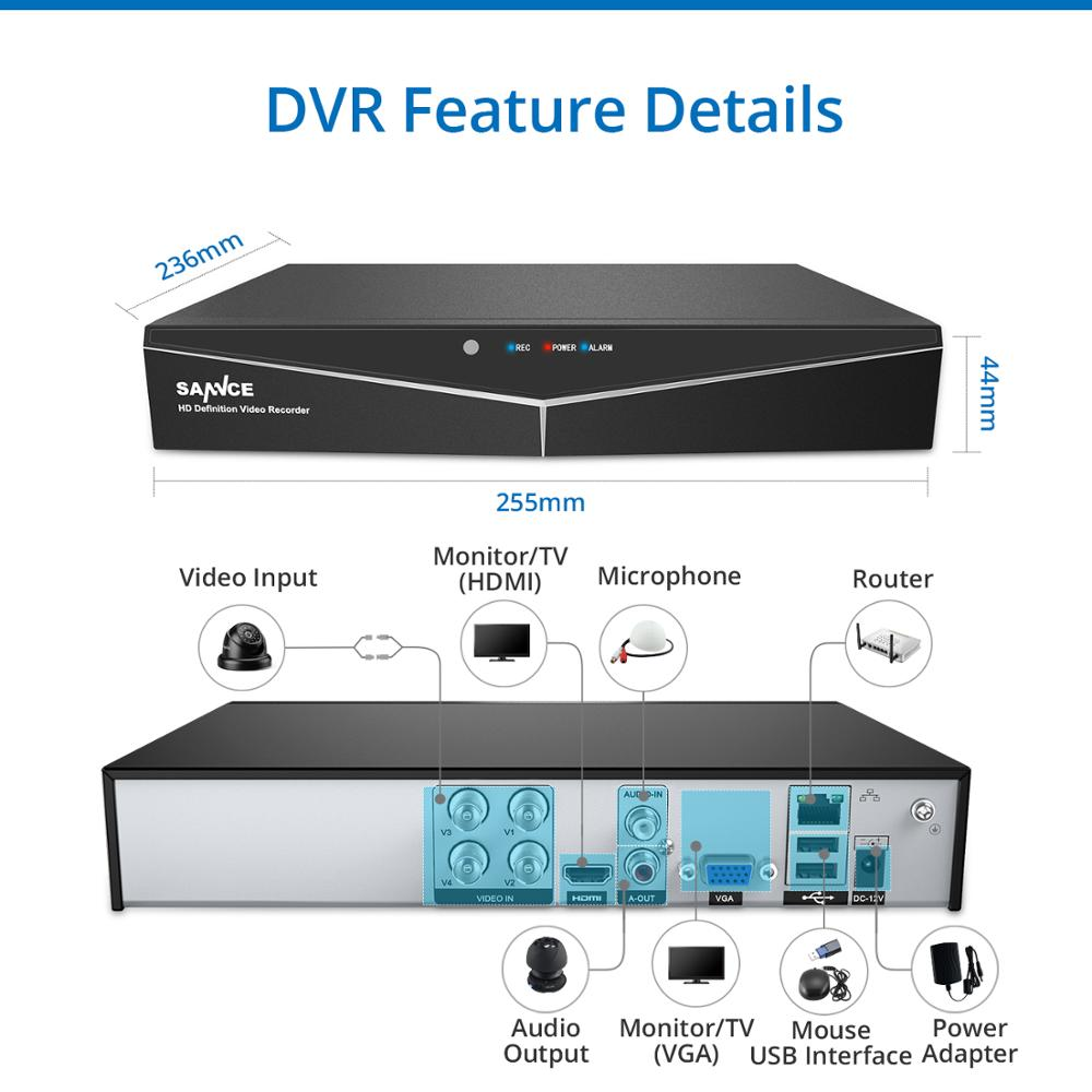 SANNCE 4CH 1080P Video Security System 5IN1 1080N DVR Mit 4PCS 1080P Outdoor Wetterfeste CCTV Home Video überwachung Kameras