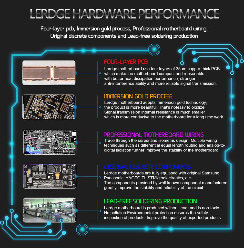 LERDGE K Board description18