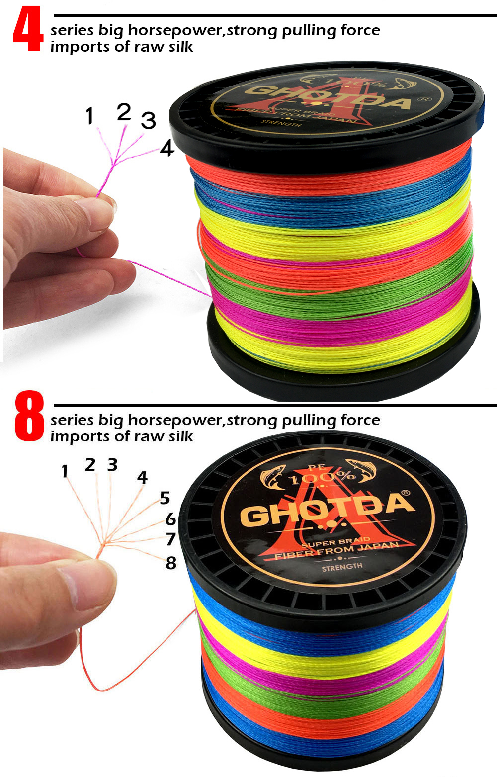 GHOTDA Grey 4 Strand Braided Fishing Line for Freshwater and Sea Angling