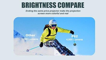 Mini proiettore Salange P62 4000 lumen, proiettore video LED supportato 1920 * 1080P per mirroring del telefono cellulare Android opzionale