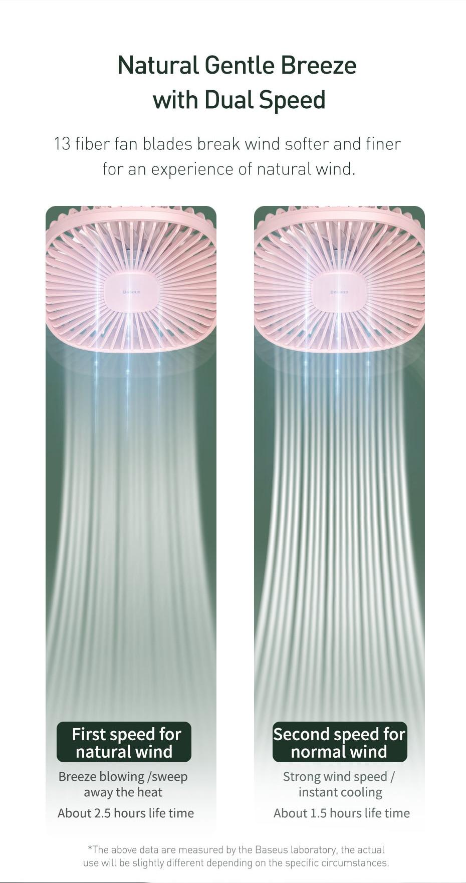 Baseus Natural Wind Magnetic Rear Seat Fan Rechargeable Fan 12