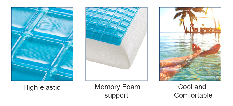 PurenLatex 604012 Silicone Gel Memory Foam Summer Cool Pillow Spondylosis and Eczema Prevented For Cervical Vertebra Healing (2)
