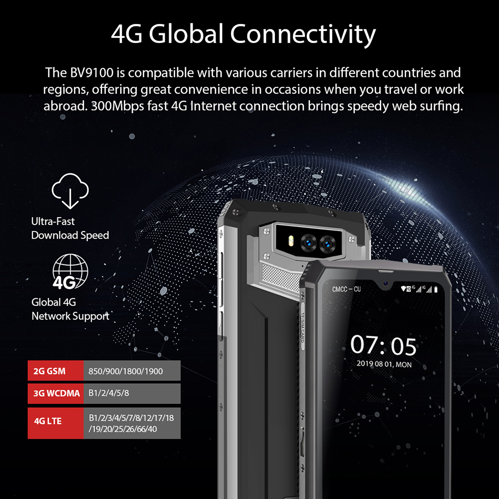 Blackview BV9100 IP68 Rugged Smartphone 6.3'' FHD 13000mAh 30W Fast Charge 4GB+64GB 16.0MP Mobile Phone Android 9.0 NFC Phone