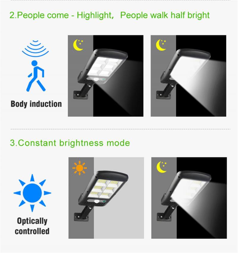 Mini Ηλιακός Αδιάβροχος Προβολέας με Ανιχνευτή Κίνησης 120 LED SMD - Ηλιακό Φωτιστικό Εξωτερικού Χώρου με Φωτοβολταϊκό Πάνελ 5.5V 1.5W & Φωτοκύτταρο