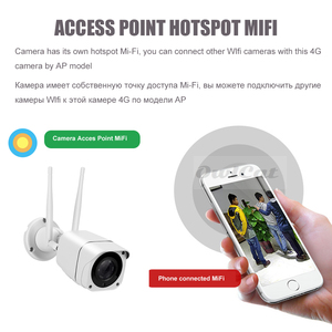 Image 4 - OwlCat HD 1080P 2mp Bullet IP Camera Wireless GSM 3G 4G SIM Card Camera Audio Talk MiFi Outdoor Waterproof iPhone Android View