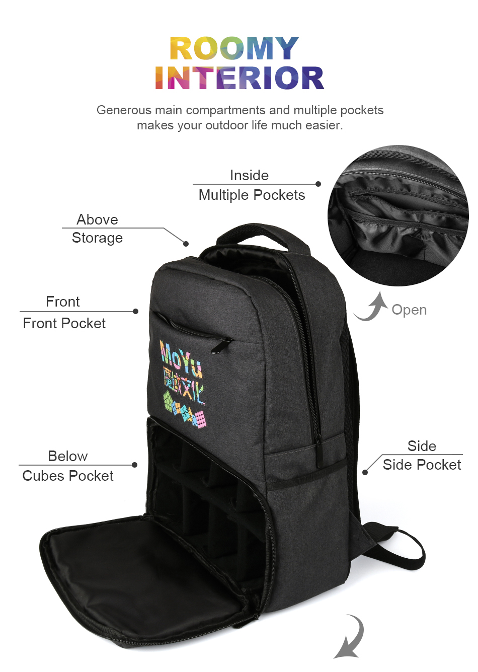 Moyu backpack for cube 5