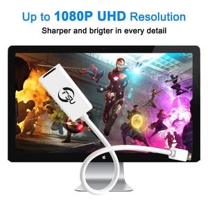 Image 2 - FSU wysokiej jakości Port wyświetlacza Thunderbolt Mini DisplayPort kabel adaptera DP do HDMI dla Apple Mac Macbook Pro Air